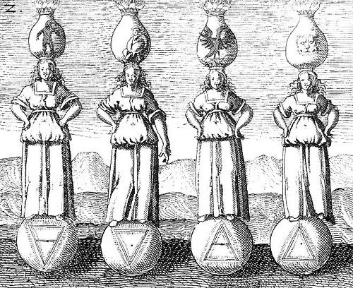 Los 4 elementos alquímicos